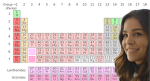 How to become 15% smarter - photo of periodic table