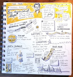 Doodling makes learning a doddle! Photo of doodlle